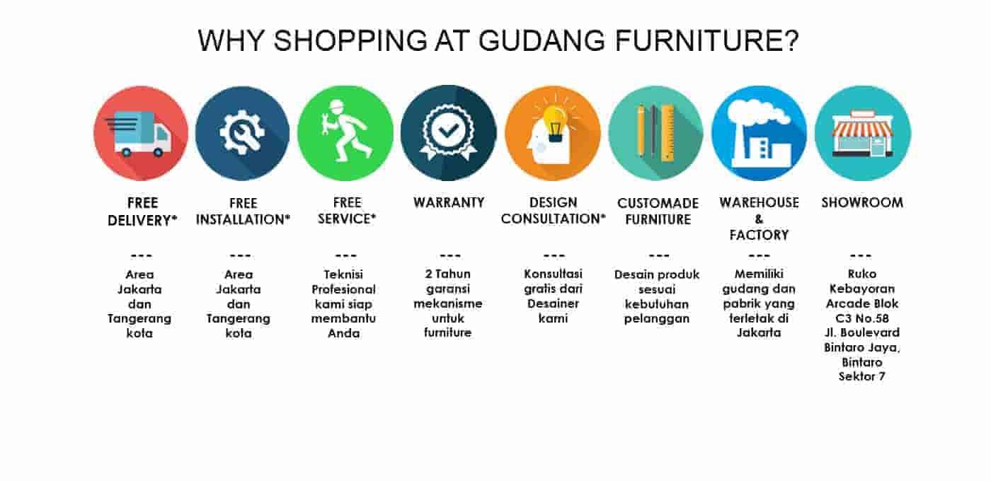 Shopping GF