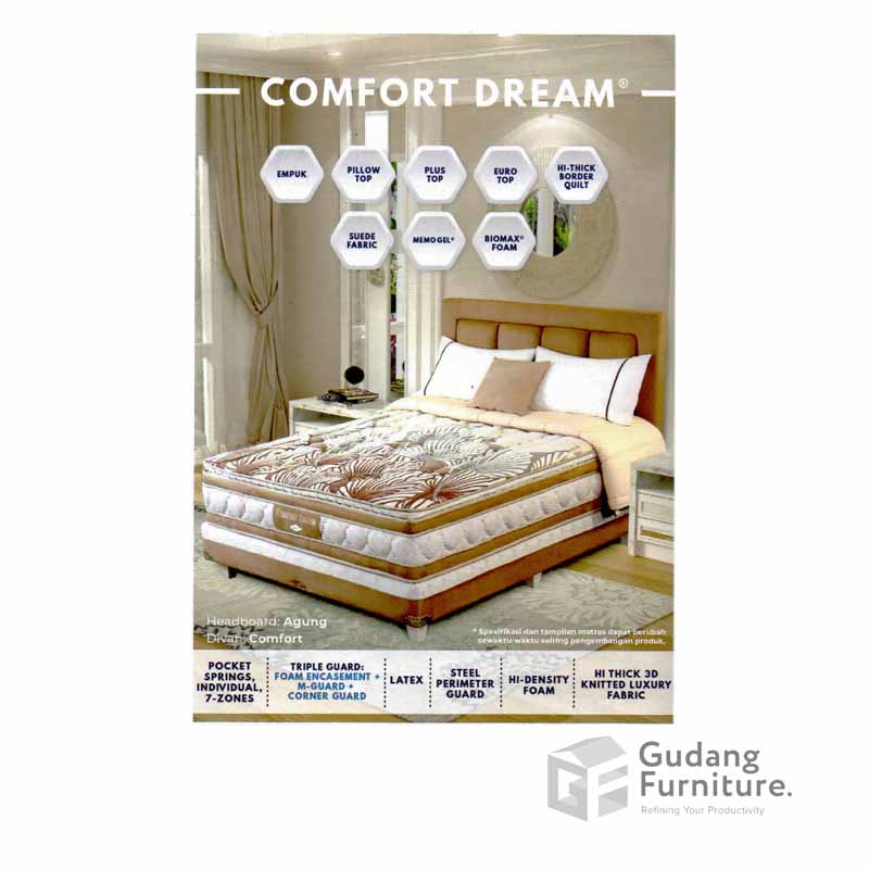 Spring Bed Comforta Comfort Dream Mattress Only (200x200 cm)